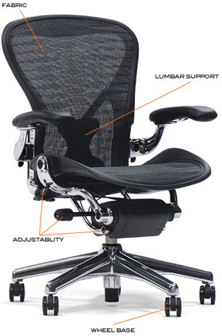 scaun